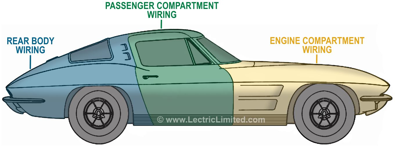 1976 corvette headlight switch wiring diagram srs the mgf register forums what harness goes where?