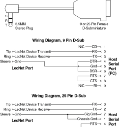 wiring diagram 21529 1serialcable wiring [ 1059 x 1370 Pixel ]