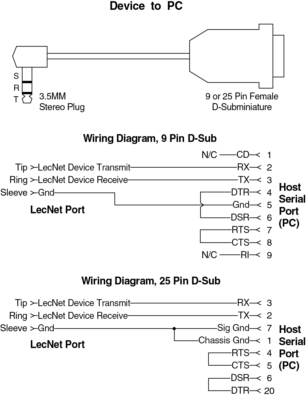 hight resolution of wiring diagram 21529 1serialcable wiring