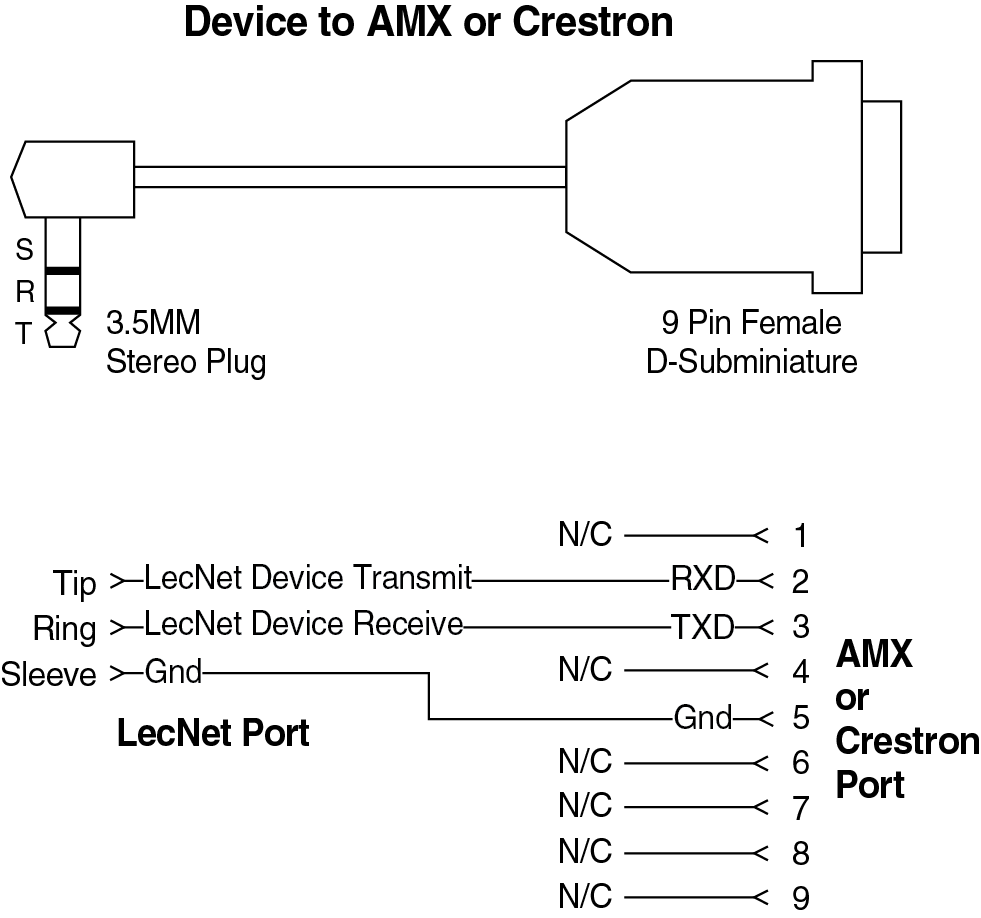 hight resolution of 21710 1serialcable wiring the serial port
