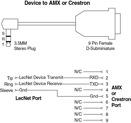 small resolution of 21710 1serialcable wiring the serial port