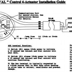 Lenco Trim Tabs Wiring Diagram Reznor Boat Leveler : 27 Images - Diagrams | Bayanpartner.co