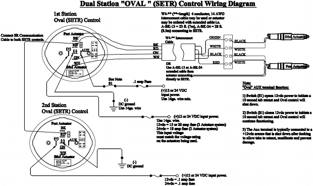 Wiring Diagram Oval LED Control SETR Series Lectrotab