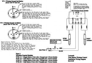 Wiring Diagram  Wireless LED Control (WTR Series) | Lectrotab Electromechanical Trim Tab Systems