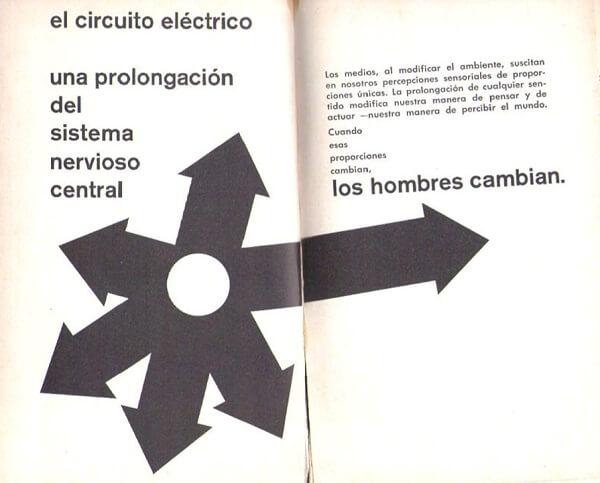 El circuito eléctrico una extensión del sistema nervioso