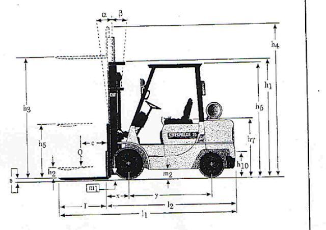 Caterpillar DP35K Specifications & Technical Data (1999