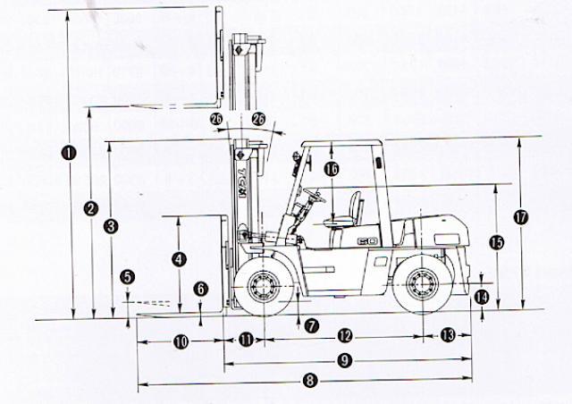 TCM FD 100 Z 8 Specifications & Technical Data (1997-2005