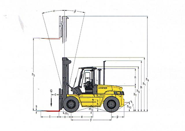 Hyster H 8.00 XM Specifications & Technical Data (2005
