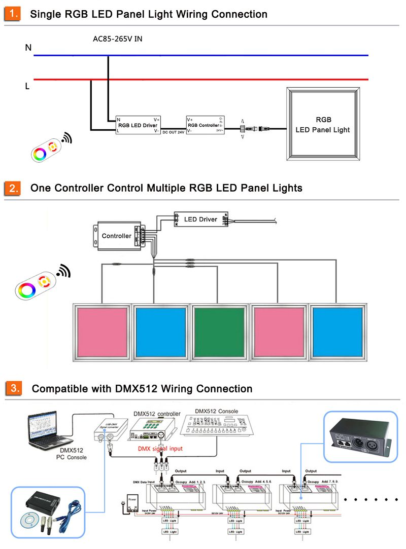 medium resolution of dc24v 18w recessed rgb led panel lamp 30x30cm manufacturers andled panel wiring diagram 12