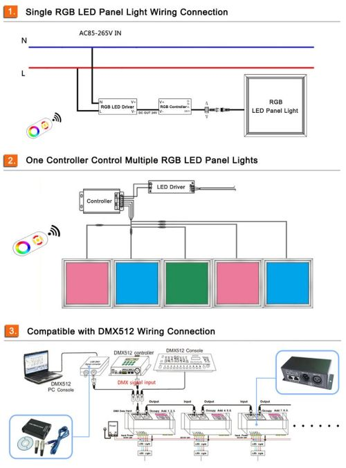 small resolution of dc24v 18w recessed rgb led panel lamp 30x30cm manufacturers andled panel wiring diagram 12