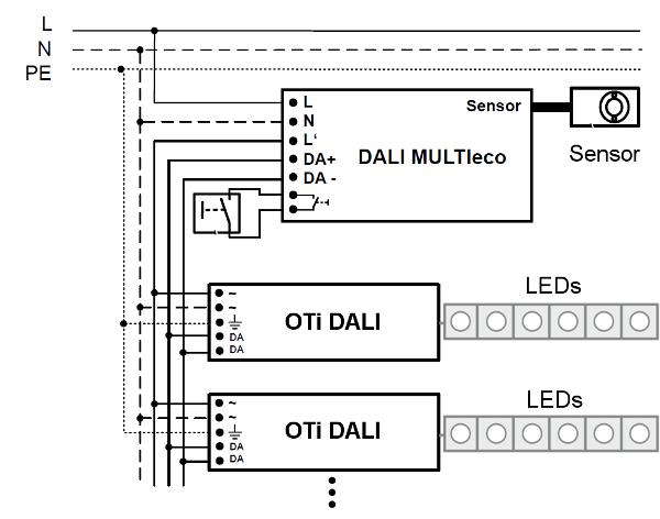 push dim wiring diagram use case library management what is multieco?, led1.de® - fachhandel