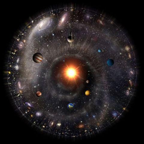 Astrologia - Galassia e Pianeti