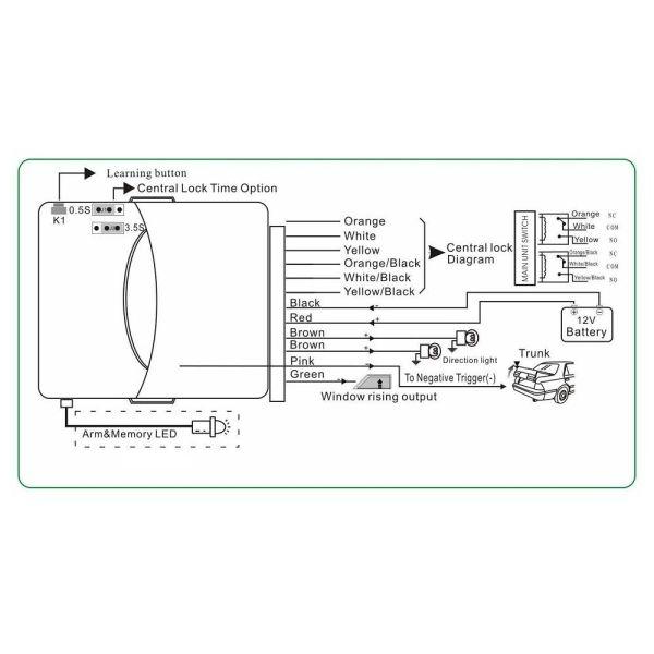 Inchidere centralizata cu 2 telecomenzi cu functie confort K200