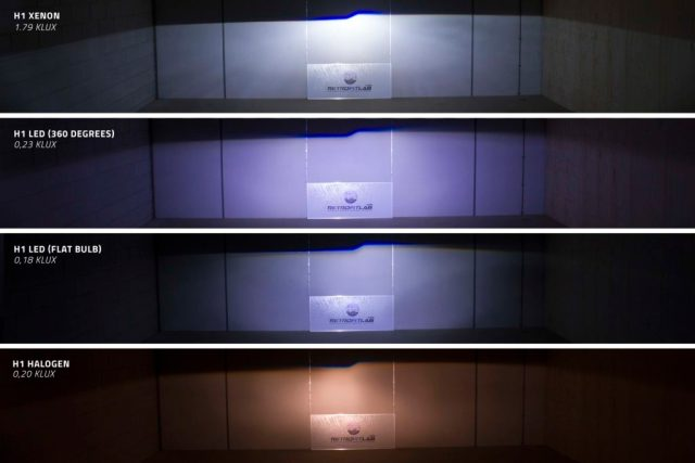 LED-uri H1 sau Xenon într-o Lupa BiXenon Mini H1 Test