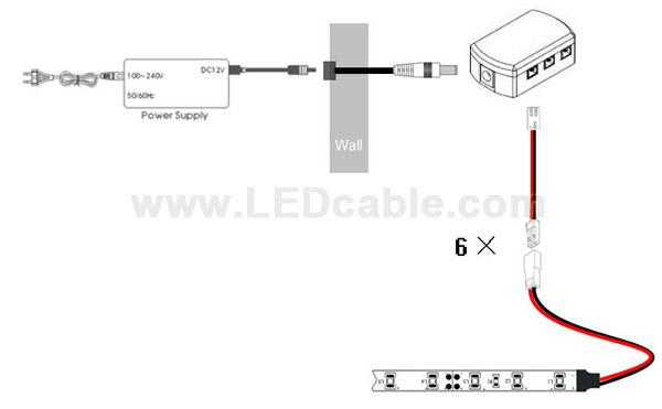 LED Junction Box for interior LED Lighting Application