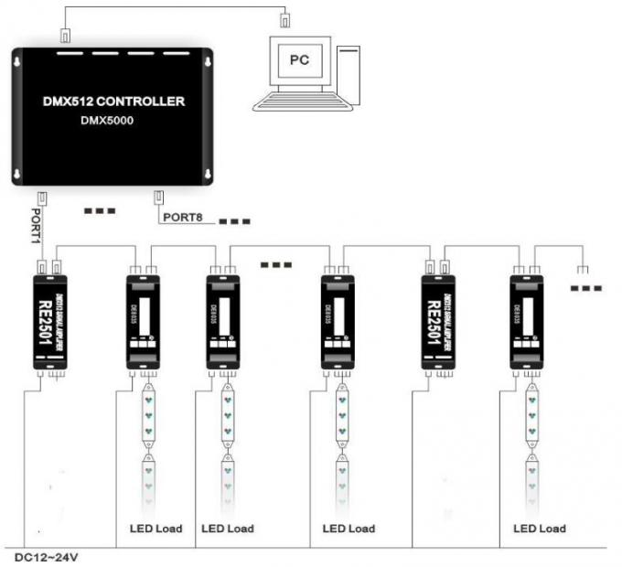 Besides Dmx Lighting Wiring Diagram On Dmx512 Wiring Diagram