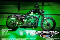 Mounting Locations for your LEDGlow Motorcycle Lighting ...