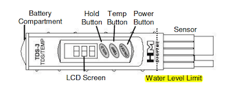 Diagram outlining the various physical components of the HM-digital TDS-3 TDS meter