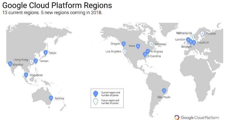 Régions de la Google Cloud Platform