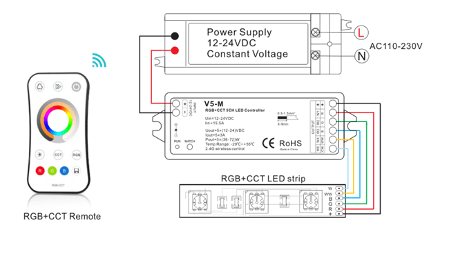 5 Channel Touch Screen LED RGB Strip RF Controller , LED