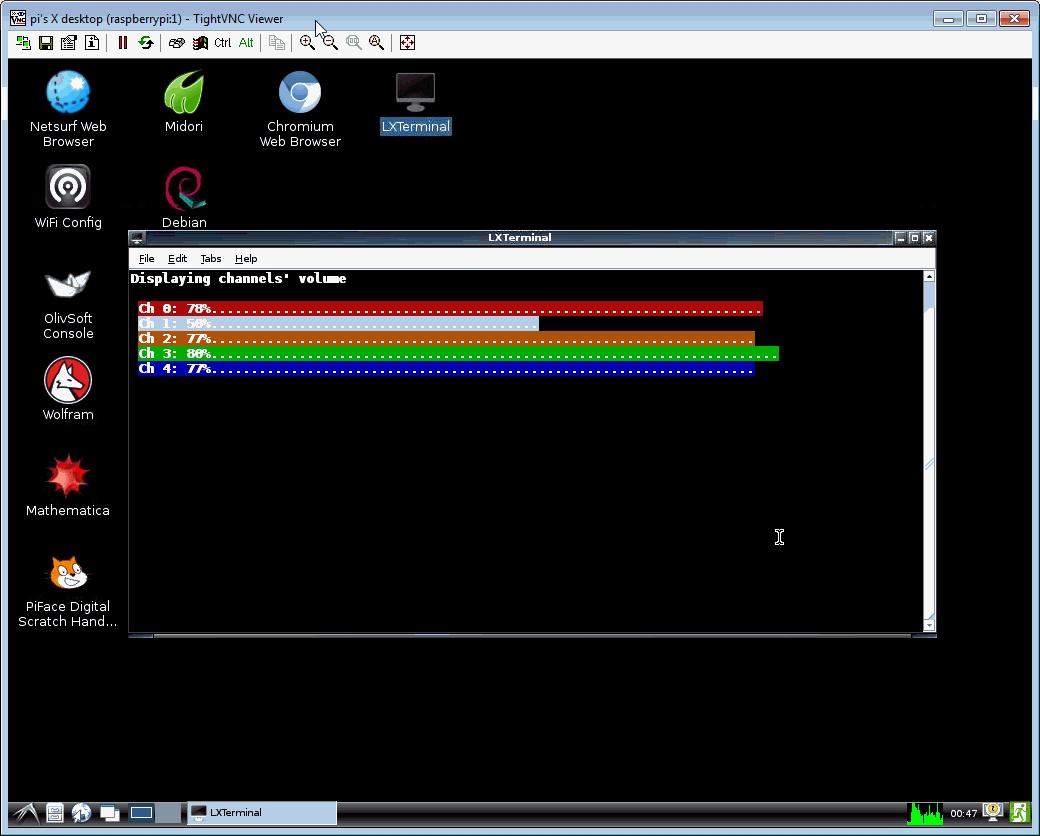 Wiringpi Mcp3008 C