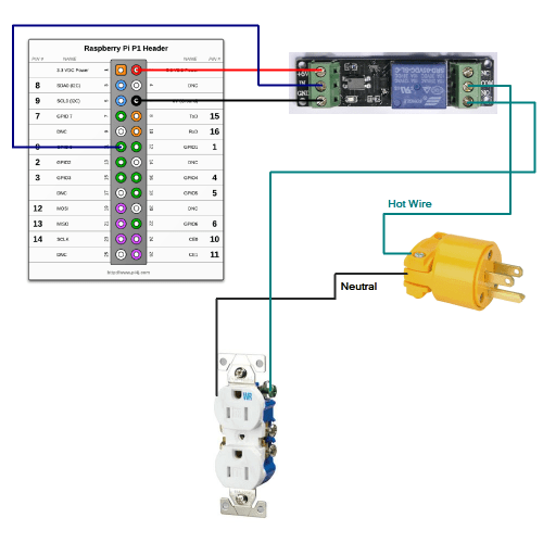 small resolution of click to enlarge raspberry pi