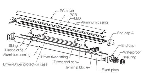 Wiring Diagram For Light Batten