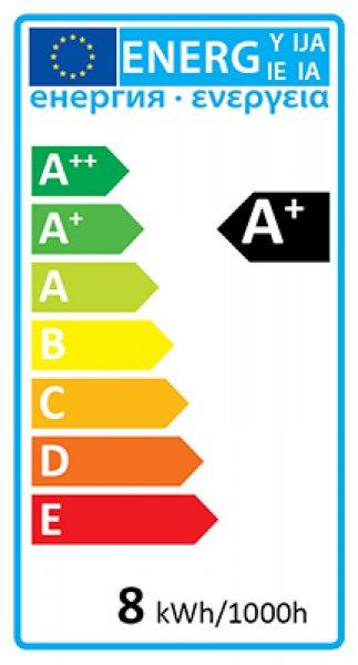 R7s LED Energieklasse dimmbar