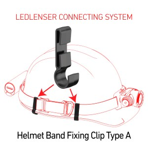 Helmet Band Fixing Clip
