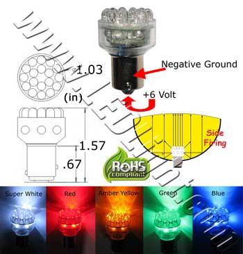 S25 24 LED Light 6VDC  Automotive LED Lights  LEDLight