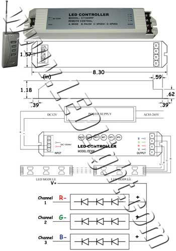 0 10v Dimming Wiring Diagram For Led Free