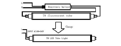 Fluorescent Light Wiring Diagram