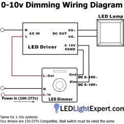 Dali Led Driver Wiring Diagram 95 Ford Ranger Radio How To Setup Dimmable High Bay Or Parking Lot Lights With 0 10v Dimming