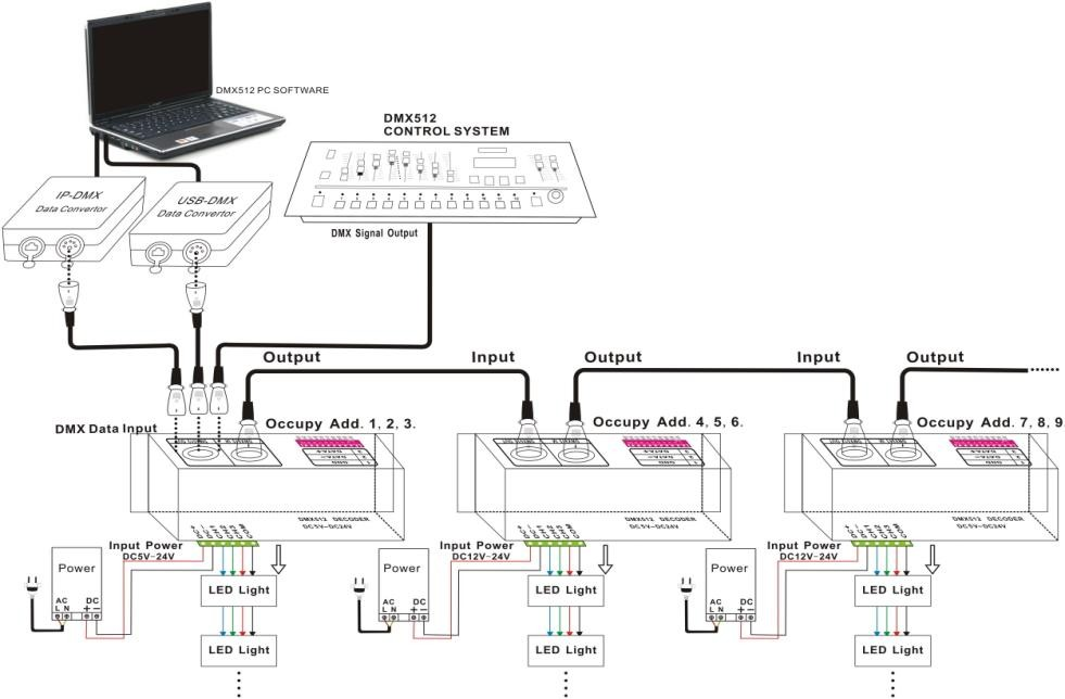 dmx 5 pin to 3 wiring diagram ford e350 trailer led controller | get free image about