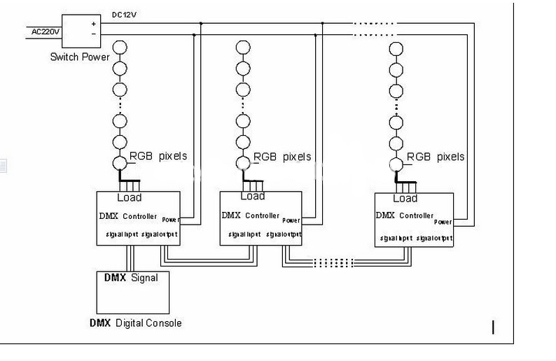 RGB led light dmx controller(SD card SPI DMX512 decoder