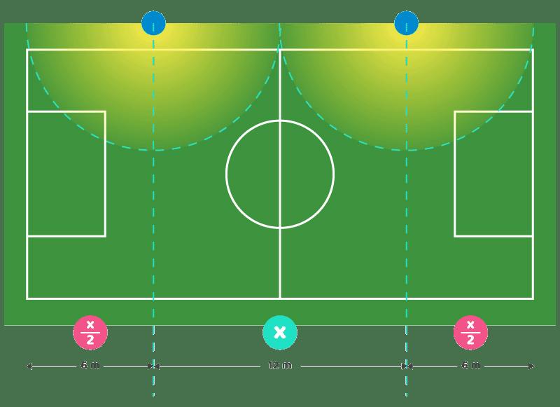 Exemplo da Altura do Poste Para Quadra ou Campo Esportivo