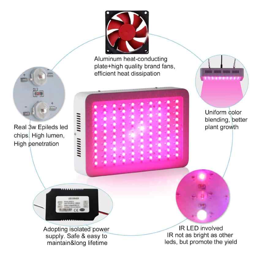 IR LED Grow Lights
