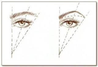 creer-ligne-sourcils-parfaite-l-_2vrp7