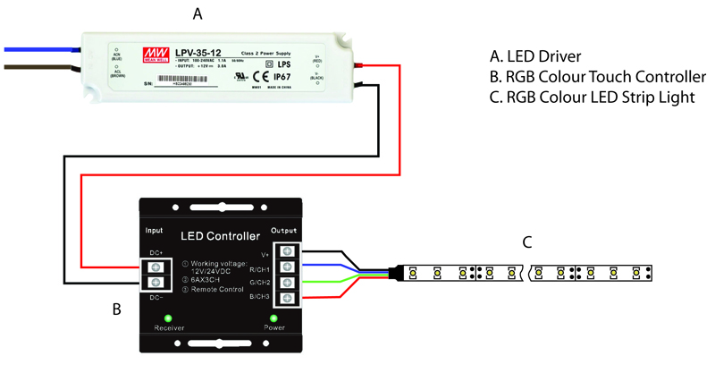 How To Wire An RGB Colour LED Strip Light Diagram Included Blog