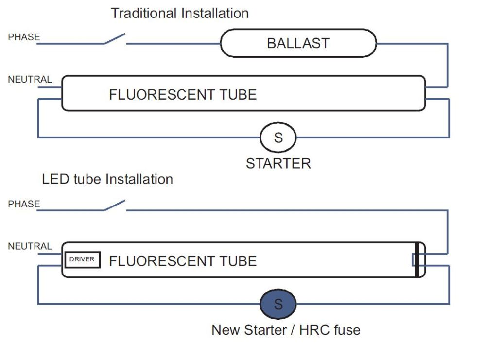 medium resolution of nz led tube installation guide