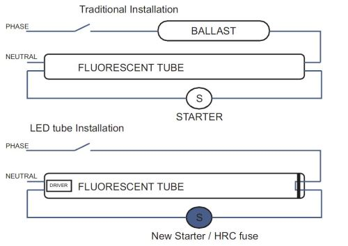 small resolution of nz led tube installation guide