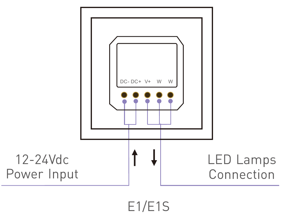hight resolution of  dimensions e1s wiring connection