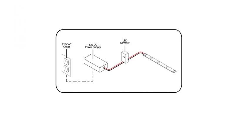 wiring diagram trailer lights 7 pin rockford fosgate r2 12 volt led light strips powering and ledsupply blog