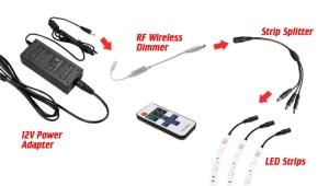 12 Volt LED Light Strips: Powering and Wiring  LEDSupply Blog
