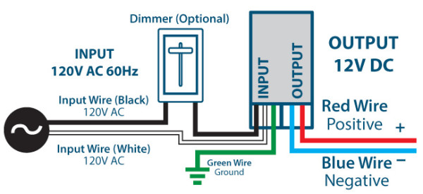 Ac Lighted Switch Wiring 12v Magnitude Ul Listed Dimmable Power Supplies