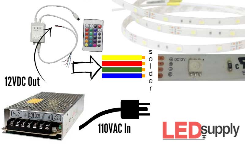 electric heat strip wiring diagram soccer positions rgb led project