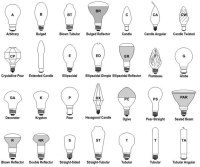 Light Bulb Shapes, Sizes and Base Types Explained