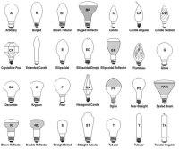 Light Bulb Shapes, Sizes and Base Types Explained | LEDwatcher