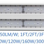 NSF Food Grade Linear LED Blue Light