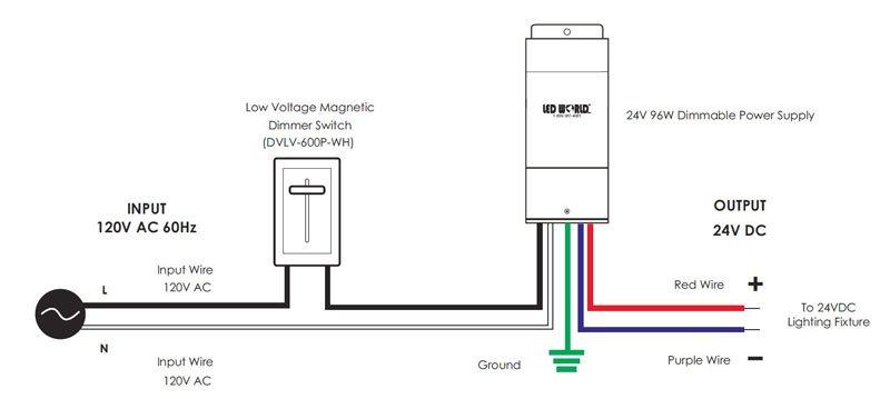 100 Watt Spotlight Wiring Diagram 96w 24vdc Class 2 Dimmable Driver E96l24dc Ko Led World